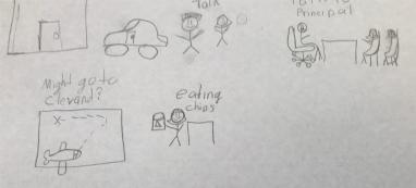 Student Sketchnote 1